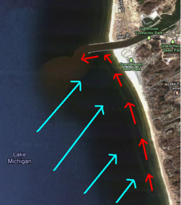 Longshore Currents Into Structural Current
