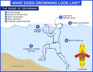 001-Signs of Drowning Pic