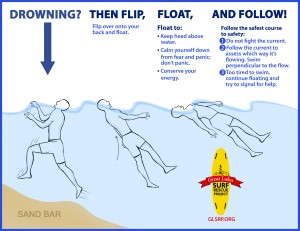 002-Flip Float and Follow Pic